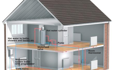 Выбор экономичной и надежной системы отопления