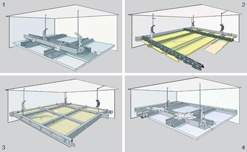 Каркасы подвесных потолков