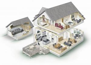 Умный дом – практично, безопасно, комфортно