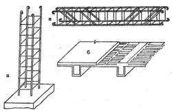 Армирующие конструкции для различных фундаментов