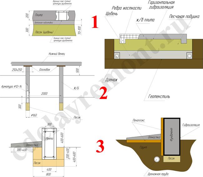 Как правильно сделать свайный фундамент для гаража