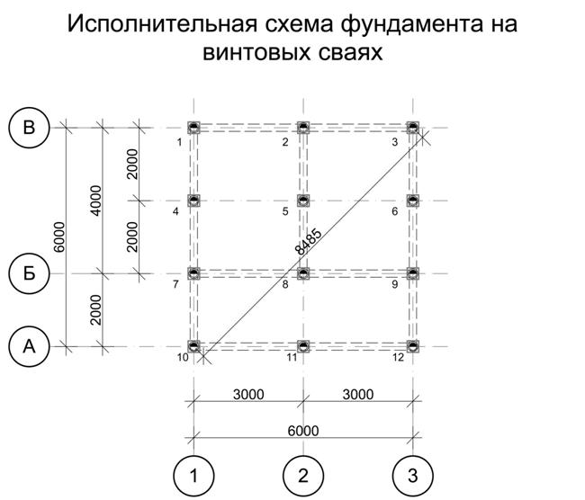 Схема свайно винтового фундамента