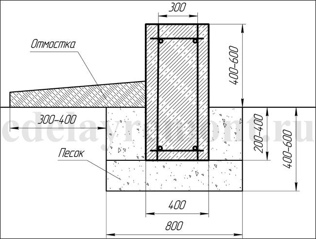 Фундамент для двухэтажного дома своими руками