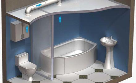 Ванные комнаты и системы вентиляции