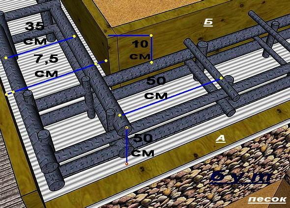 Схема установки арматуры из плоских арматурных каркасов и сеток и опалубки ленточных фундаментов.