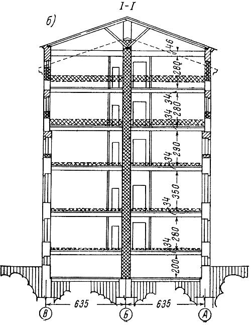 Схема №1. Пример проектной документации исполнительной карты.