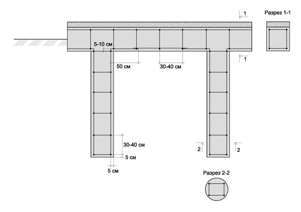 Схема армирования ленточного ростверка.
