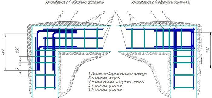 Схема армровния углов фундамента