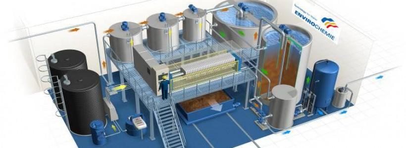 Проектирование очистных сооружений сточных вод
