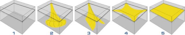 Схема установки ПВХ-полотна