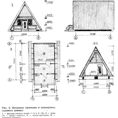 Каркасный дом шалаш пошаговая инструкция 143